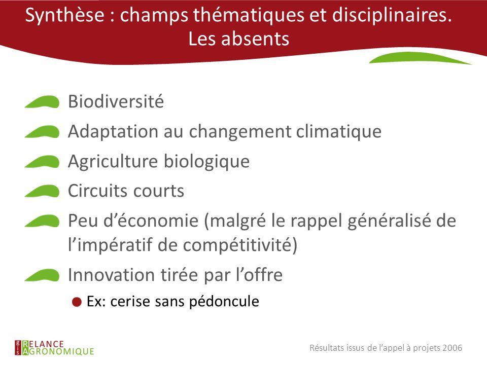 Synthèse : champs thématiques et disciplinaires. Les absents Biodiversité Adaptation au changement climatique Agriculture biologique Circuits courts P