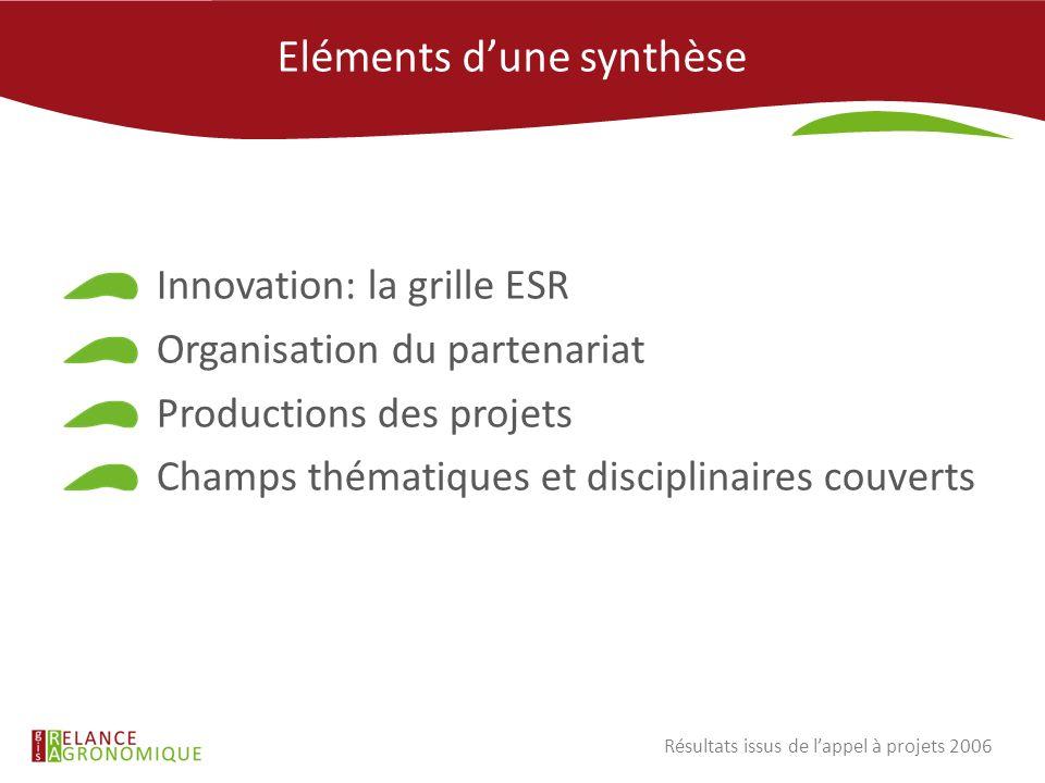 Eléments dune synthèse Innovation: la grille ESR Organisation du partenariat Productions des projets Champs thématiques et disciplinaires couverts Rés