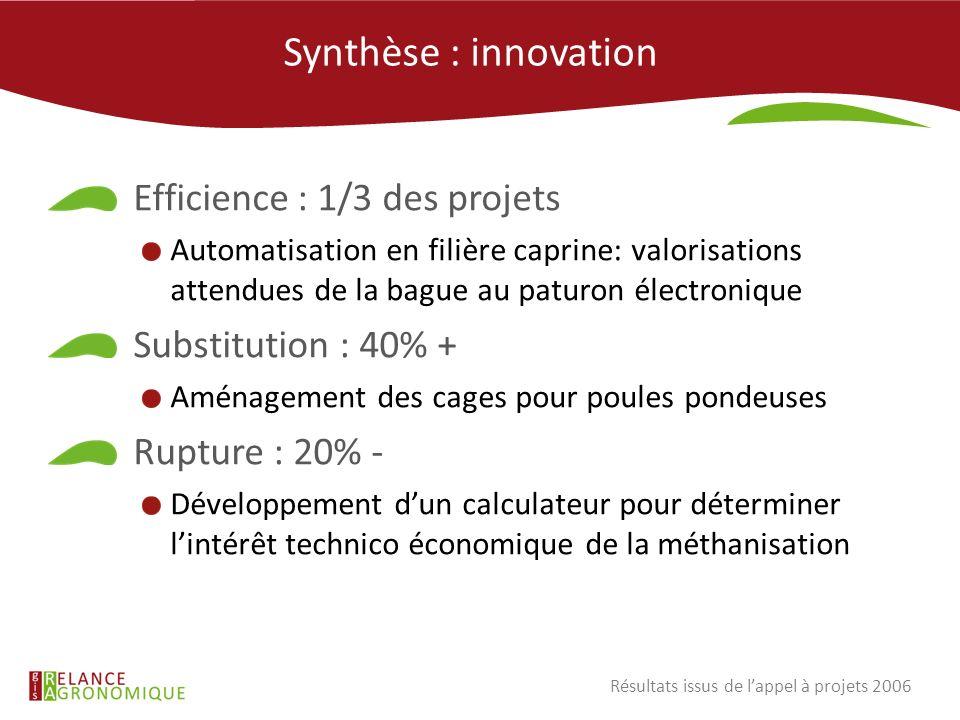 Synthèse : innovation Efficience : 1/3 des projets Automatisation en filière caprine: valorisations attendues de la bague au paturon électronique Subs