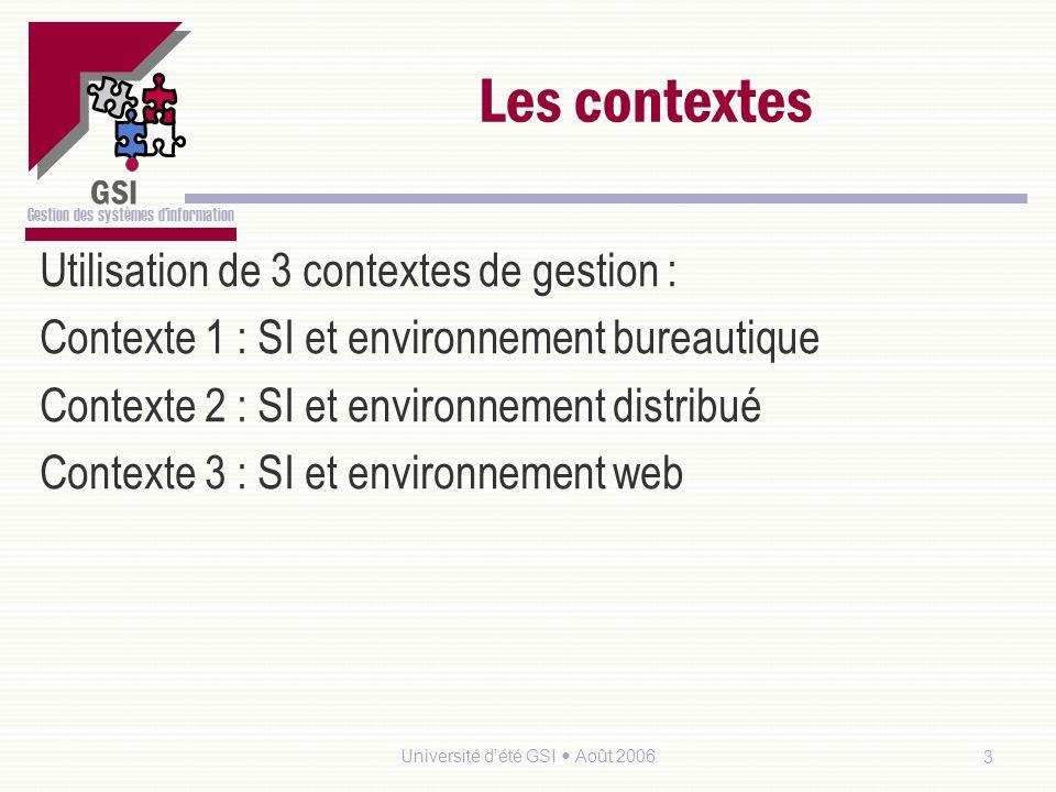 GSI Gestion des systèmes dinformation Université dété GSI Août 20063 Les contextes Utilisation de 3 contextes de gestion : Contexte 1 : SI et environnement bureautique Contexte 2 : SI et environnement distribué Contexte 3 : SI et environnement web