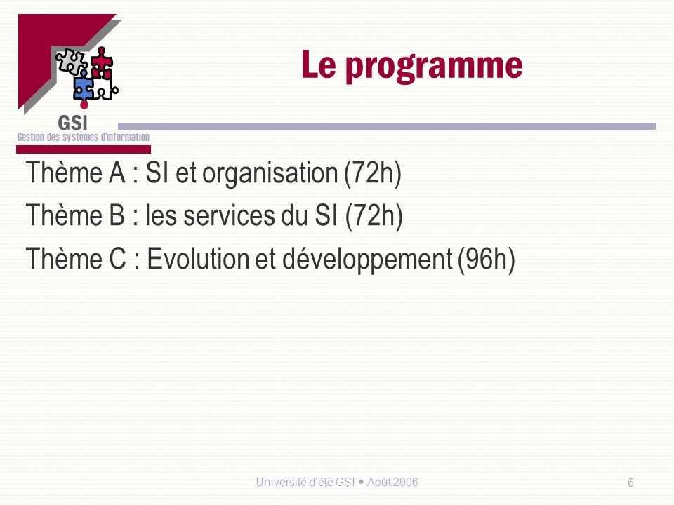 GSI Gestion des systèmes dinformation Université dété GSI Août 20066 Le programme Thème A : SI et organisation (72h) Thème B : les services du SI (72h) Thème C : Evolution et développement (96h)