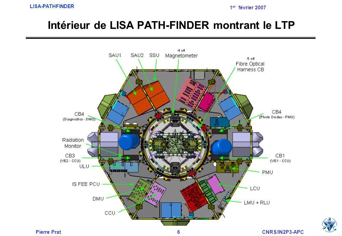 Pierre Prat6CNRS/IN2P3-APC LISA-PATHFINDER 1 er février 2007 Intérieur de LISA PATH-FINDER montrant le LTP