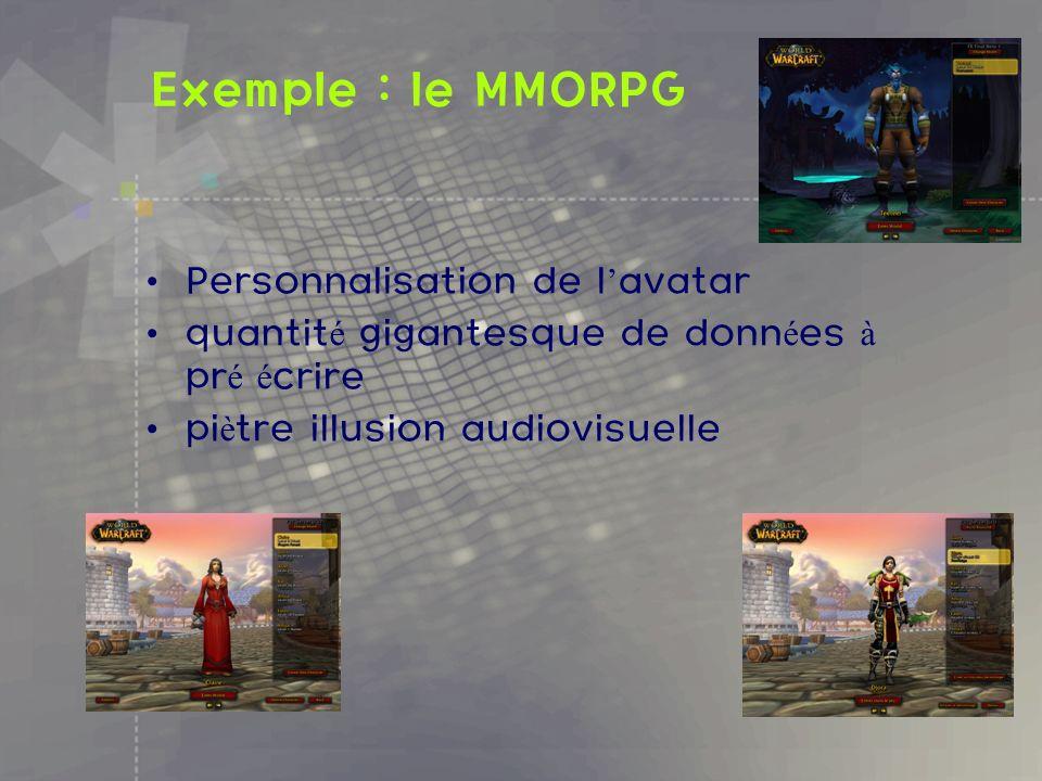 Personnalisation de l avatar quantit é gigantesque de donn é es à pr é é crire pi è tre illusion audiovisuelle