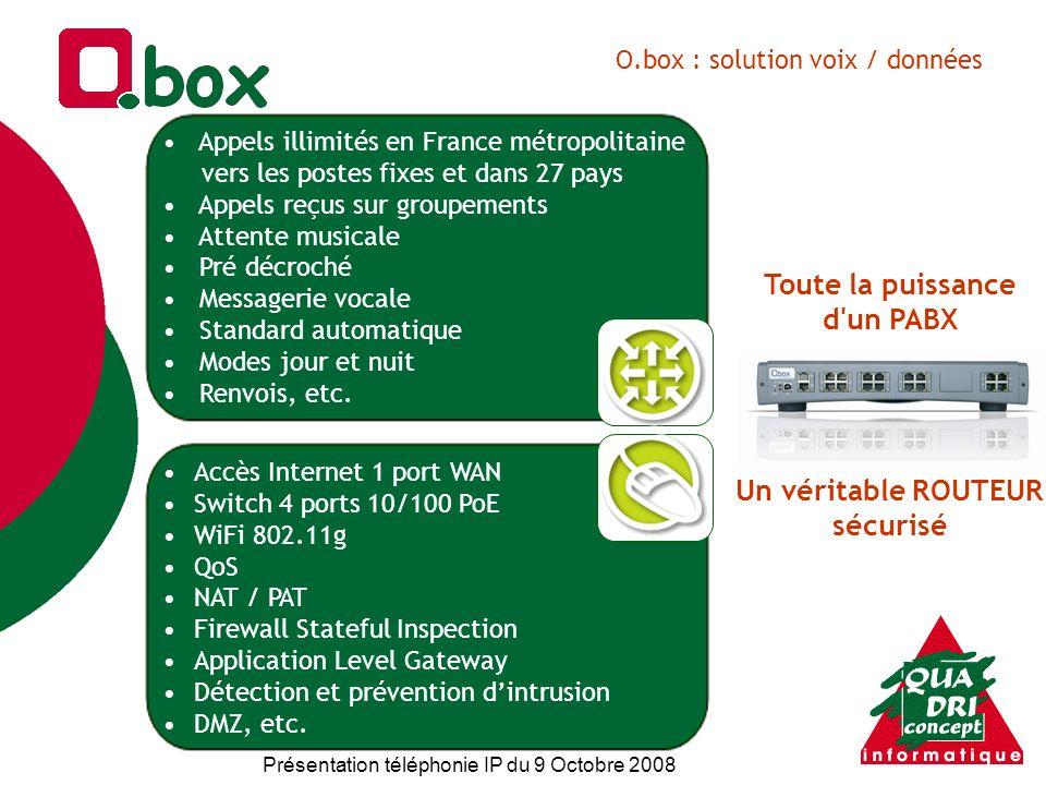 Présentation téléphonie IP du 9 Octobre 2008 Appels illimités en France métropolitaine vers les postes fixes et dans 27 pays Appels reçus sur groupeme