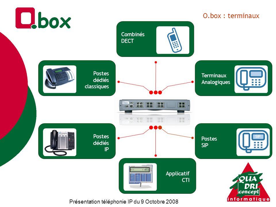 Présentation téléphonie IP du 9 Octobre 2008 O.box : terminaux Combinés DECT Terminaux Analogiques Postes SIP Applicatif CTI Postes dédiés IP Postes d