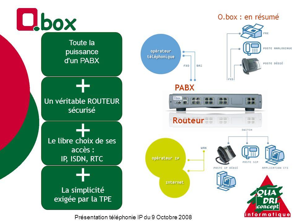Présentation téléphonie IP du 9 Octobre 2008 O.box : en résumé Toute la puissance d'un PABX + + + Un véritable ROUTEUR sécurisé Le libre choix de ses