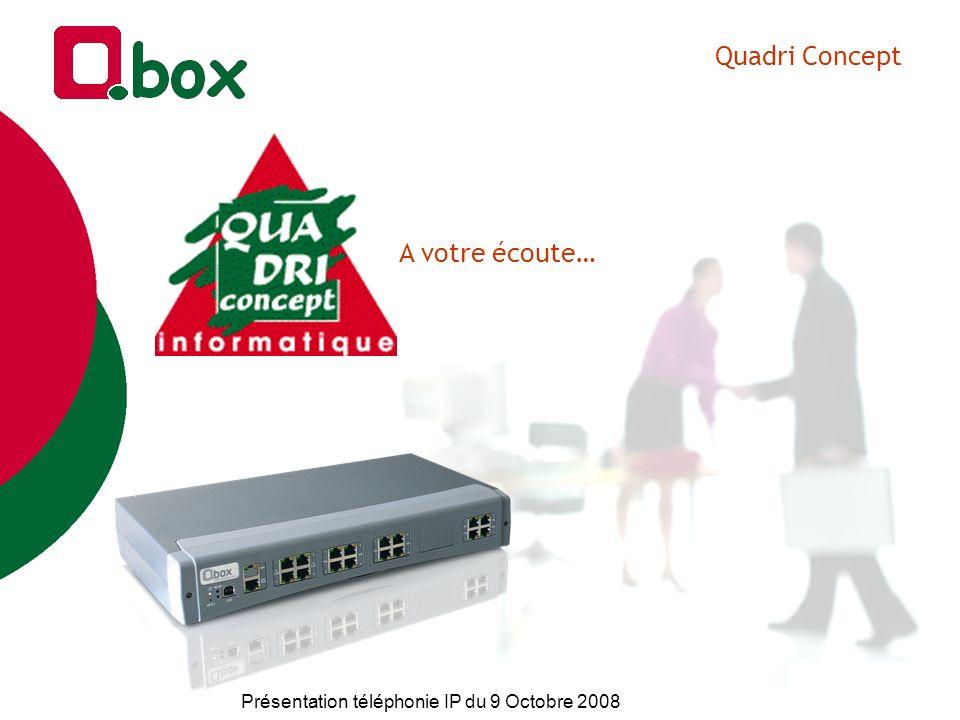 Présentation téléphonie IP du 9 Octobre 2008 Quadri Concept A votre écoute…