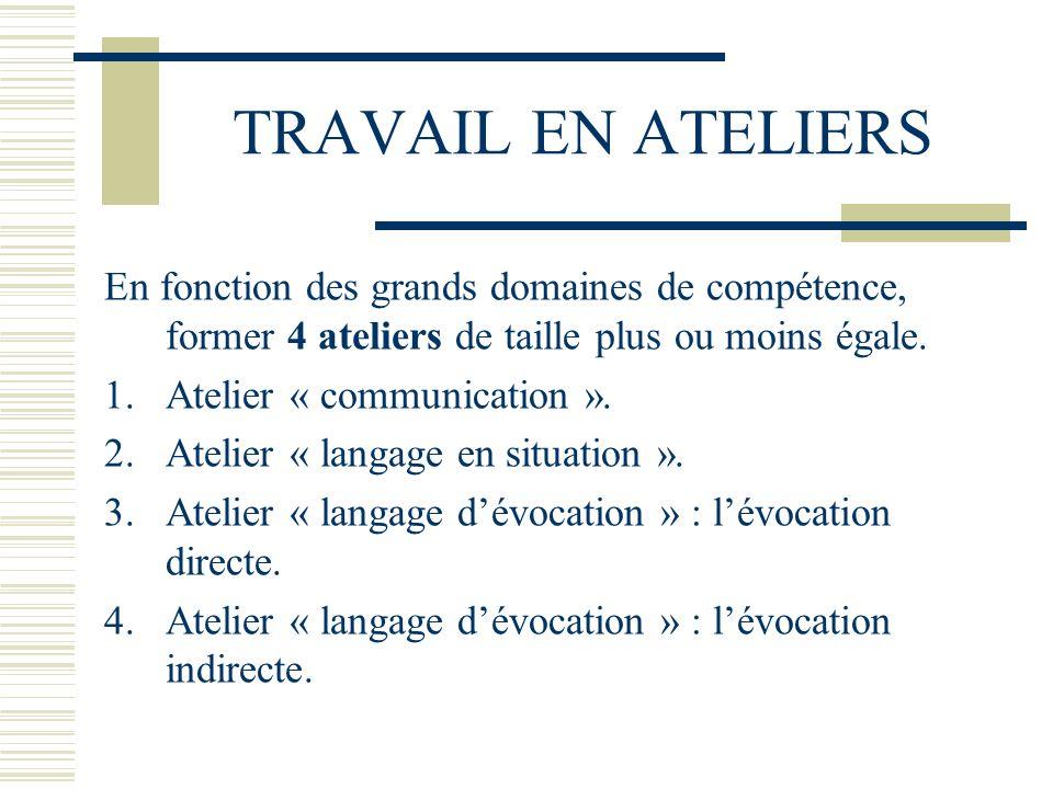 TRAVAIL EN ATELIERS En fonction des grands domaines de compétence, former 4 ateliers de taille plus ou moins égale. 1.Atelier « communication ». 2.Ate