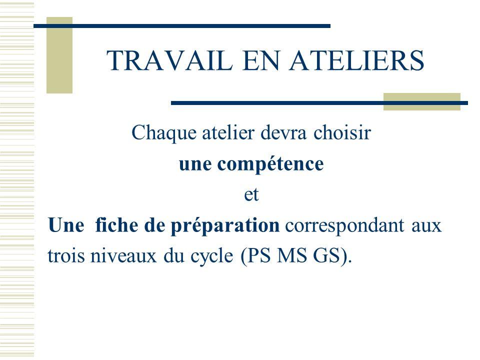 TRAVAIL EN ATELIERS Chaque atelier devra choisir une compétence et Une fiche de préparation correspondant aux trois niveaux du cycle (PS MS GS).