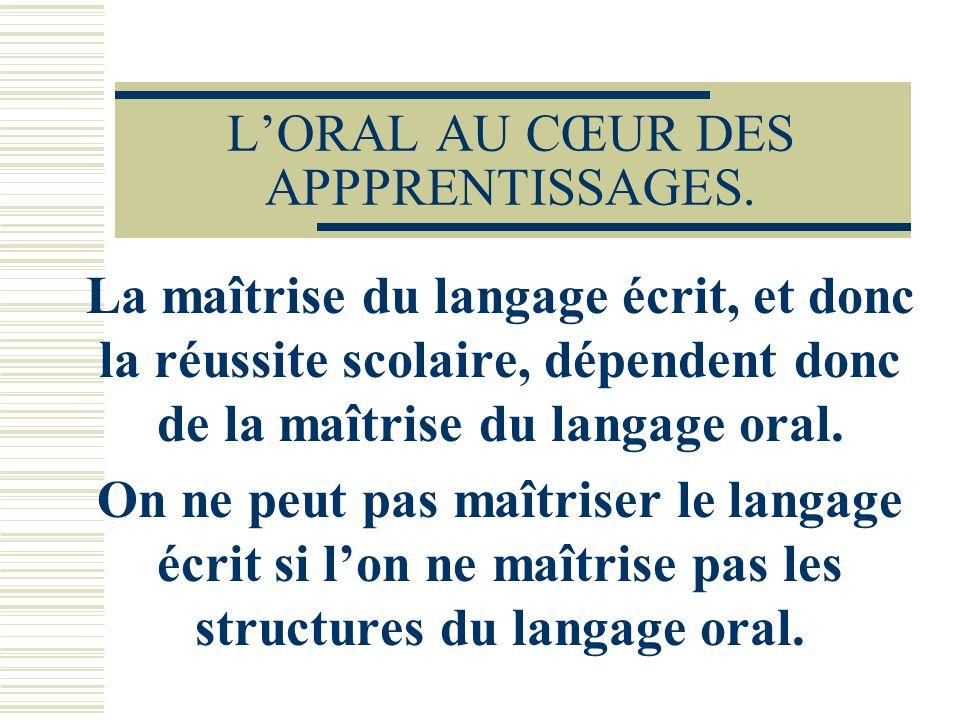 LORAL AU CŒUR DES APPPRENTISSAGES. La maîtrise du langage écrit, et donc la réussite scolaire, dépendent donc de la maîtrise du langage oral. On ne pe