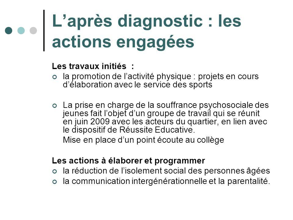 Laprès diagnostic : les actions engagées Les travaux initiés : la promotion de lactivité physique : projets en cours délaboration avec le service des