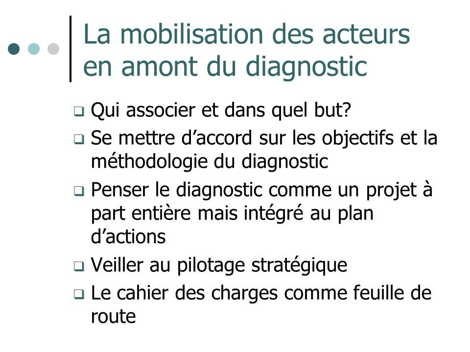 La mobilisation des acteurs en amont du diagnostic Qui associer et dans quel but? Se mettre daccord sur les objectifs et la méthodologie du diagnostic