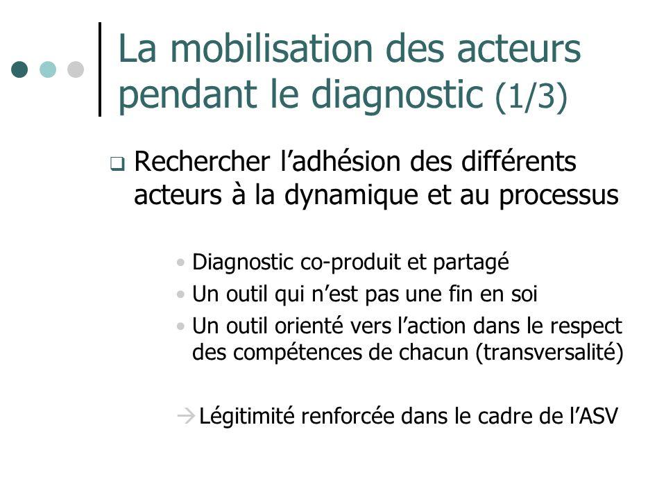 La mobilisation des acteurs pendant le diagnostic (1/3) Rechercher ladhésion des différents acteurs à la dynamique et au processus Diagnostic co-produ