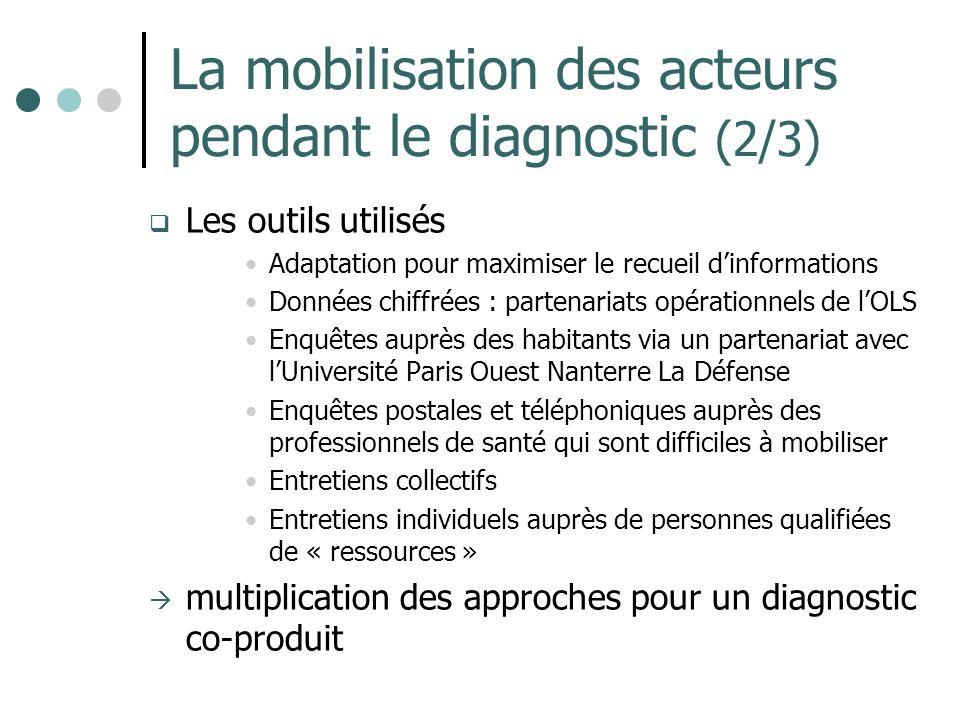 La mobilisation des acteurs pendant le diagnostic (2/3) Les outils utilisés Adaptation pour maximiser le recueil dinformations Données chiffrées : par