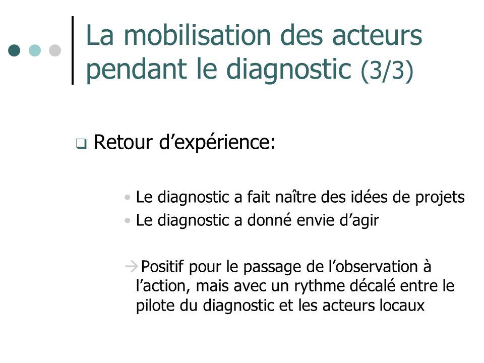 La mobilisation des acteurs pendant le diagnostic (3/3) Retour dexpérience: Le diagnostic a fait naître des idées de projets Le diagnostic a donné env