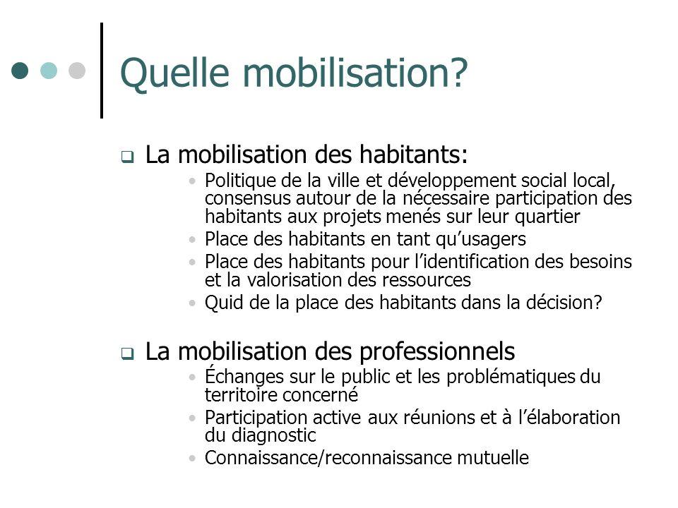 Quelle mobilisation? La mobilisation des habitants: Politique de la ville et développement social local, consensus autour de la nécessaire participati
