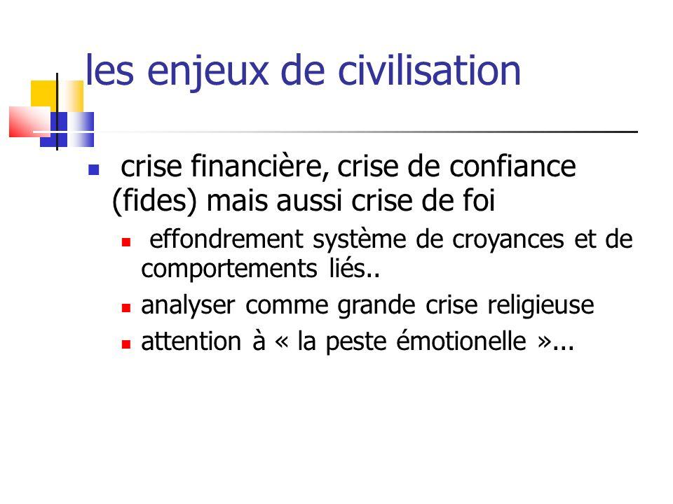 Les conditions nécessaires au vrai « marché » La régulation nécessaire Le droit La paix Le capitalisme contre le marché…