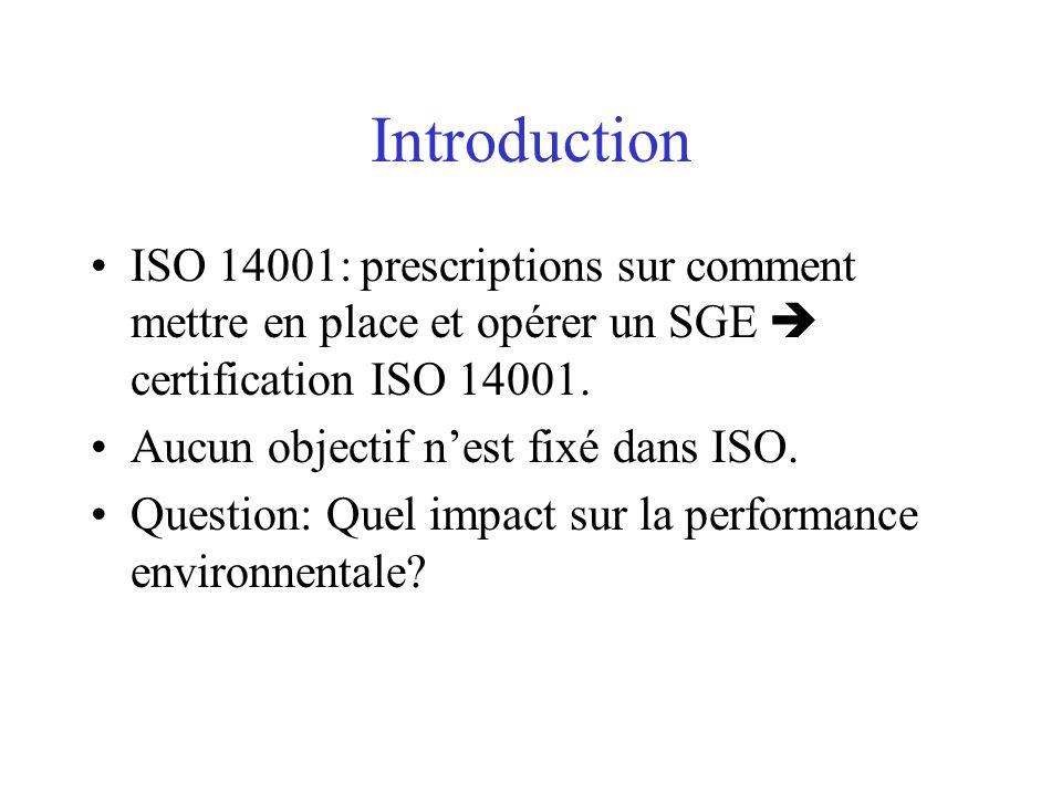 Introduction ISO 14001: prescriptions sur comment mettre en place et opérer un SGE certification ISO 14001. Aucun objectif nest fixé dans ISO. Questio