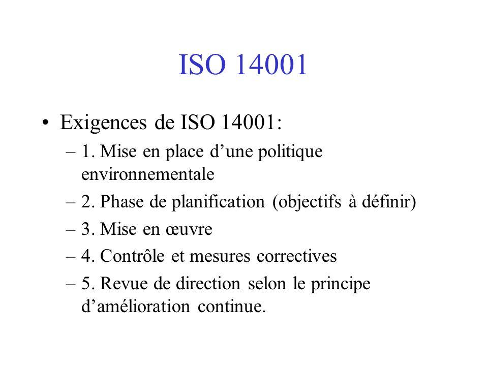 ISO 14001 Exigences de ISO 14001: –1. Mise en place dune politique environnementale –2. Phase de planification (objectifs à définir) –3. Mise en œuvre