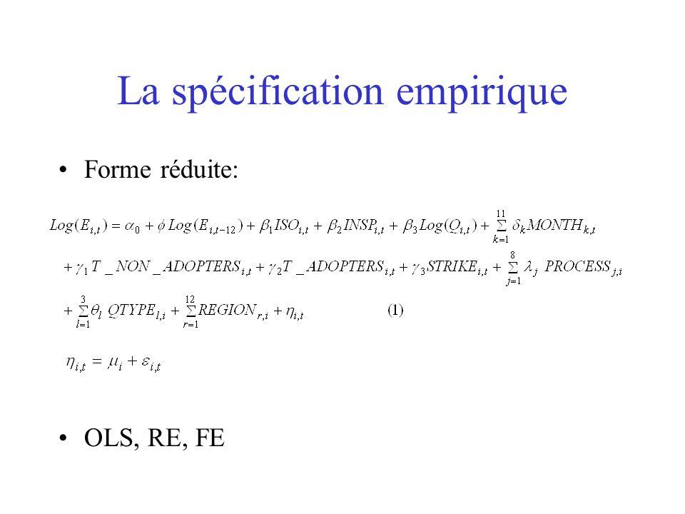 La spécification empirique Forme réduite: OLS, RE, FE