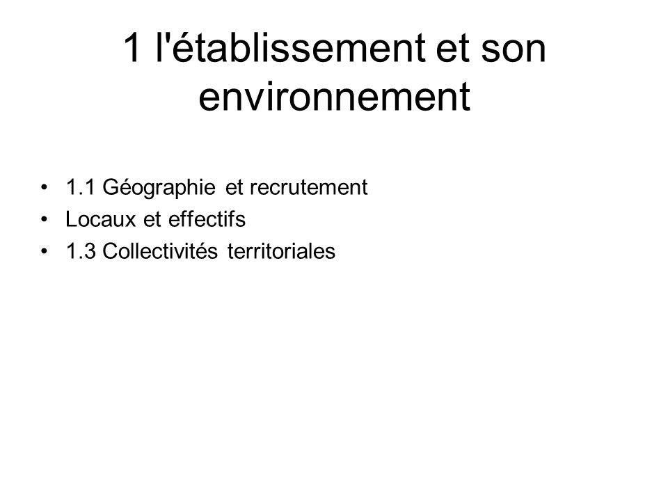 2 Les élèves et les familles 2.1 Origines sociales et professionnelles 2.2 Relations avec les parents d élèves