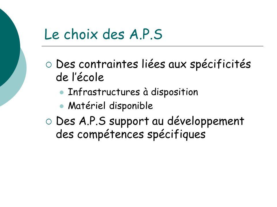 Le choix des A.P.S Des contraintes liées aux spécificités de lécole Infrastructures à disposition Matériel disponible Des A.P.S support au développeme