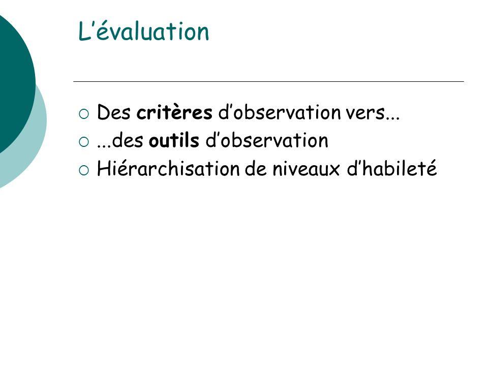 Lévaluation Des critères dobservation vers......des outils dobservation Hiérarchisation de niveaux dhabileté