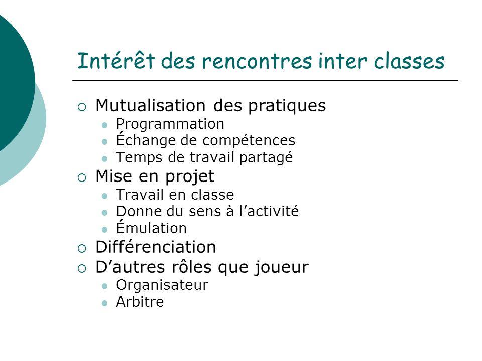 Intérêt des rencontres inter classes Mutualisation des pratiques Programmation Échange de compétences Temps de travail partagé Mise en projet Travail