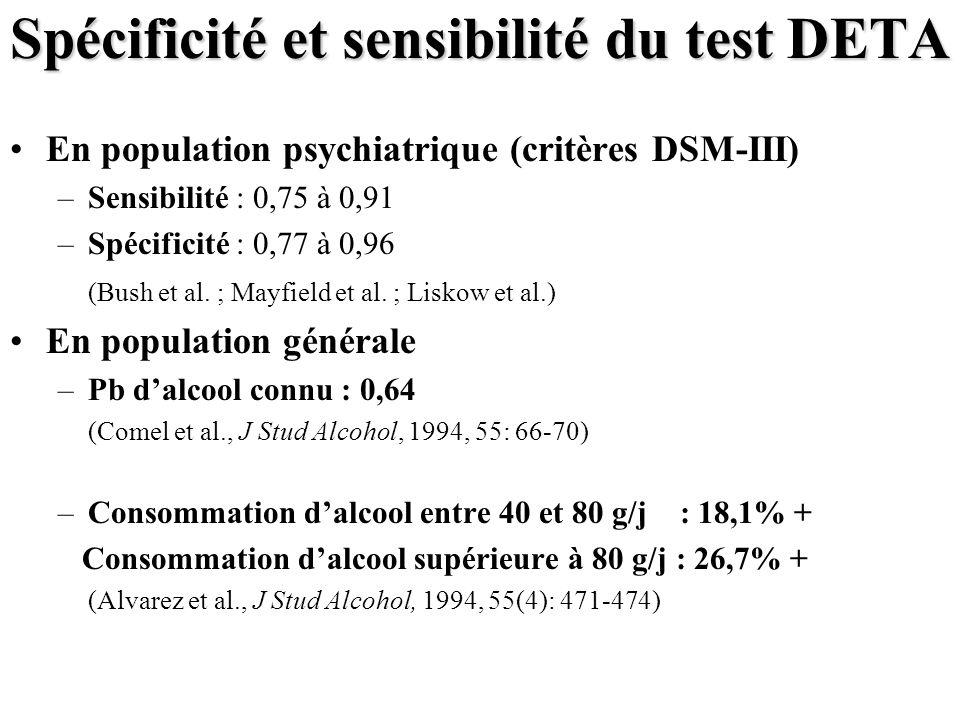 Spécificité et sensibilité du test DETA En population psychiatrique (critères DSM-III) –Sensibilité : 0,75 à 0,91 –Spécificité : 0,77 à 0,96 (Bush et