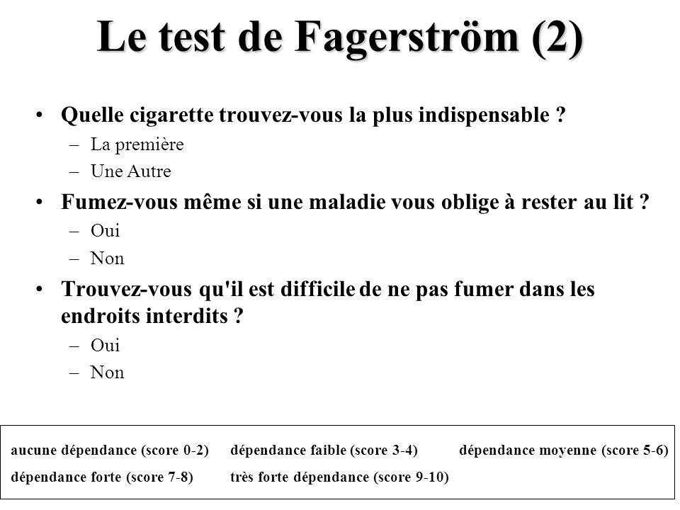 Quelle cigarette trouvez-vous la plus indispensable ? –La première –Une Autre Fumez-vous même si une maladie vous oblige à rester au lit ? –Oui –Non T