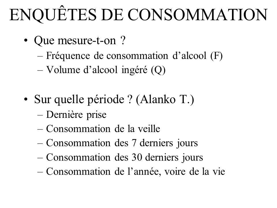 ENQUÊTES DE CONSOMMATION Que mesure-t-on ? –Fréquence de consommation dalcool (F) –Volume dalcool ingéré (Q) Sur quelle période ? (Alanko T.) –Dernièr