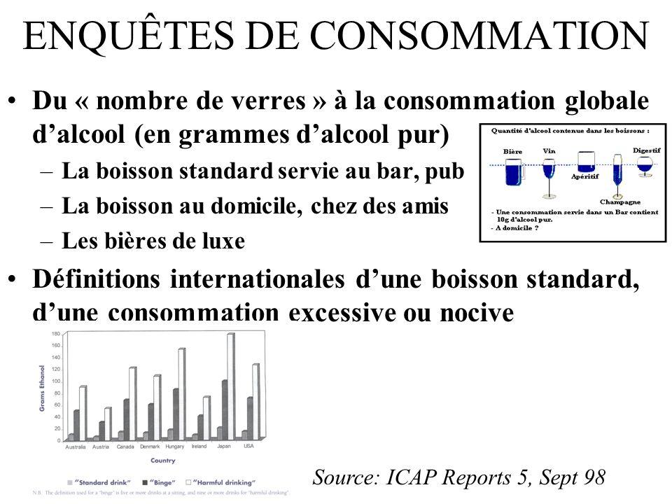 Du « nombre de verres » à la consommation globale dalcool (en grammes dalcool pur) –La boisson standard servie au bar, pub –La boisson au domicile, ch