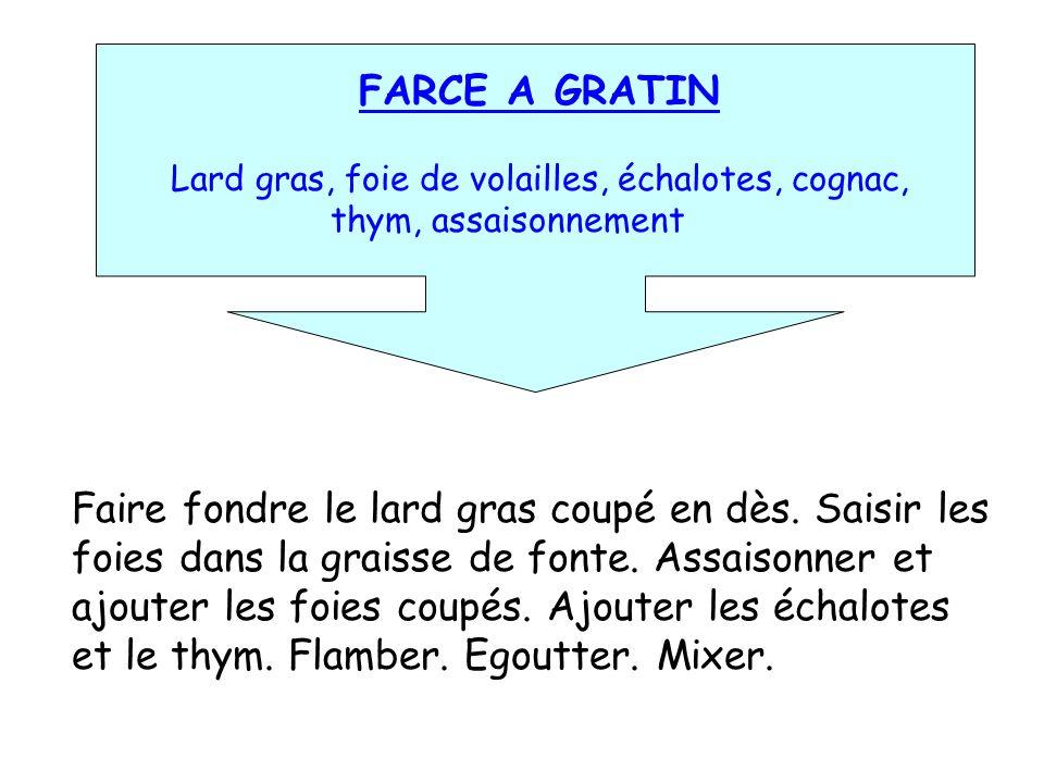 FARCE MOUSSELINE Un élément de base ( maigre de viande ou chair de poisson ), blanc dœuf ( facultatif ) ou œufs entiers, crème, sel, poivre, muscade.
