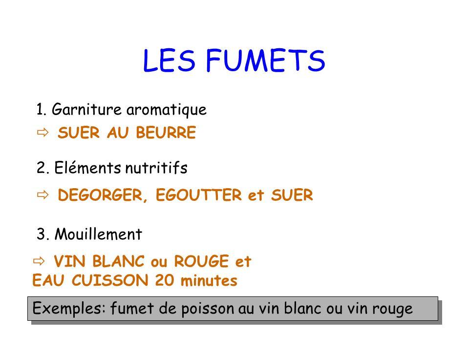 LES FONDS BRUNS 1. Eléments nutritifs COLORER AU FOUR 2. Garniture aromatique AJOUTER et SUER 3. Mouillement CUIRE 4 à 5 HEURES, ECUMER,DEGRAISSER Exe