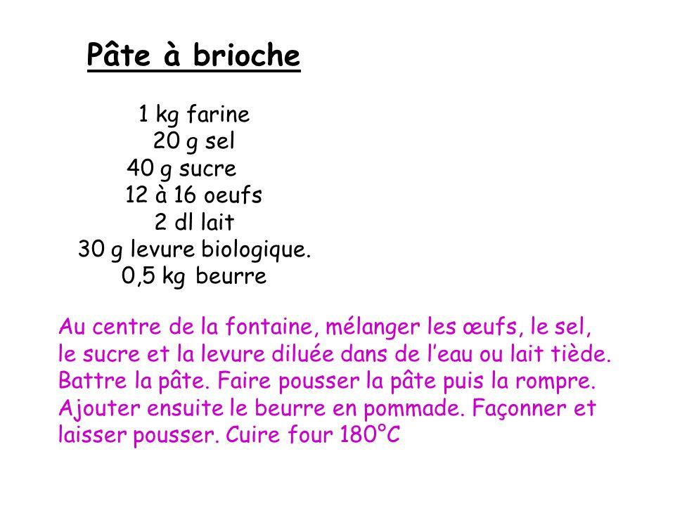 FABRICATION DES GLACES Glace aux œufs: Elaborer une crème anglaise et turbiner. Glace au sirop: Confectionner un sirop. Ajouter la pulpe de fruits, du