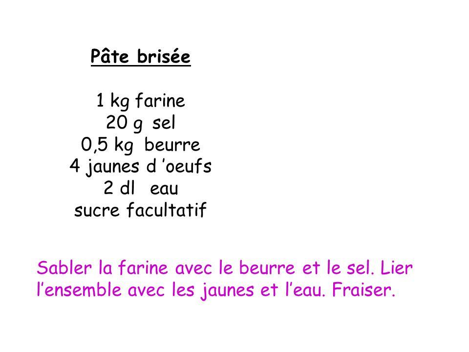 Pâte à brioche 1 kg farine 20 g sel 40 g sucre 12 à 16 oeufs 2 dl lait 30 g levure biologique. 0,5 kg beurre Au centre de la fontaine, mélanger les œu
