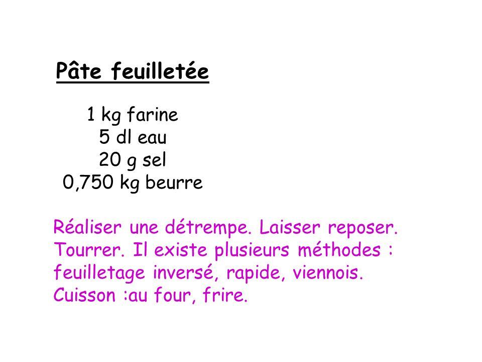 Pâte à crêpes 0,500 kg farine 20 g sel 6 oeufs 1litre lait 0,100 kg beurre Délayer les œufs, le sucre, le beurre clarifié et le sel en incorporant peu