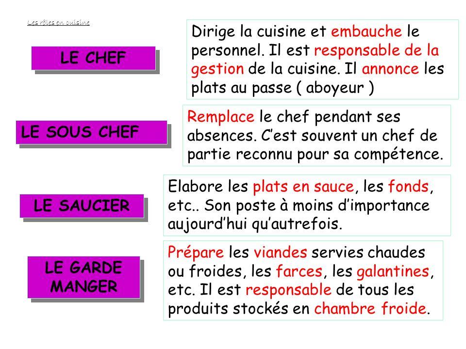 La petite brigade: Un chef, parfois le patron, assisté de plusieurs commis ( cuisiniers qualifiés ). La petite brigade: Un chef, parfois le patron, as
