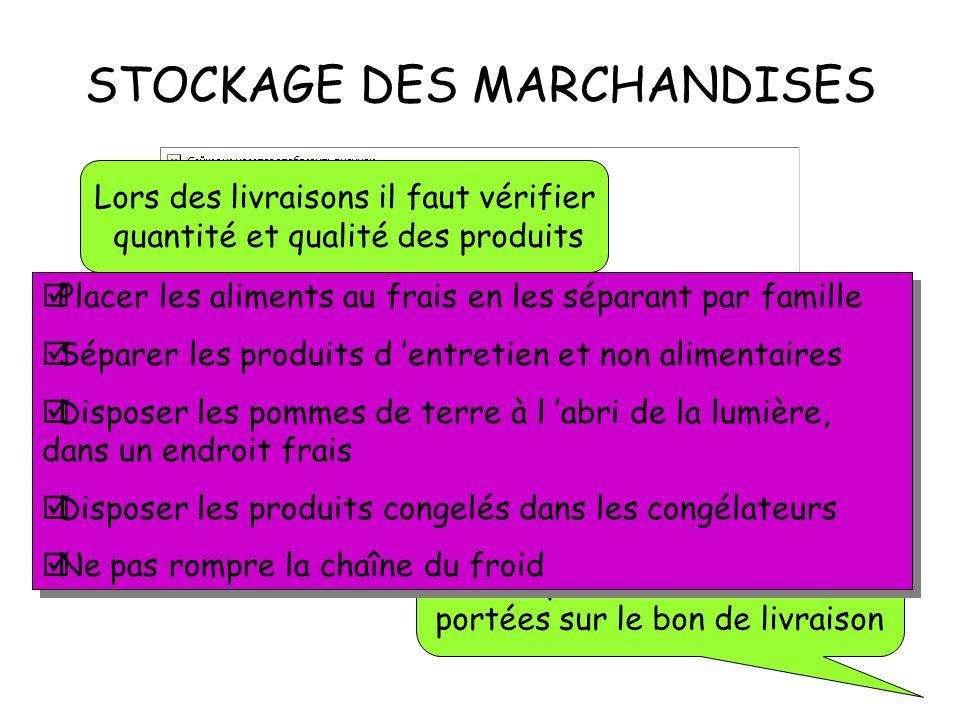 LIEUX D ACHAT Marché d Intérêt National Halles de marché de gros Centrale d achat indépendante ( cash and carry ) Groupement d achat de chaîne volonta
