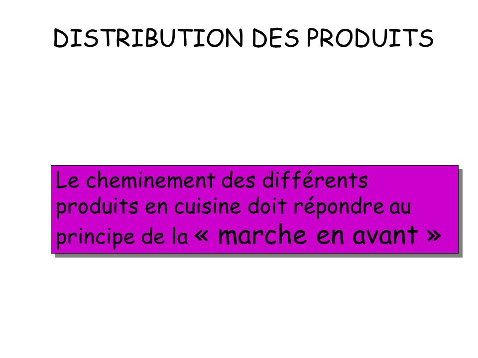 STOCKAGE DES MARCHANDISES Lors des livraisons il faut vérifier quantité et qualité des produits Les quantités livrées doivent correspondre aux indicat