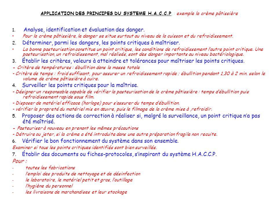 Hazard Analysis Critical Control Point Analyse des dangers et contrôle des points critiques pour leur maîtrise « Cette démarche permet didentifier le