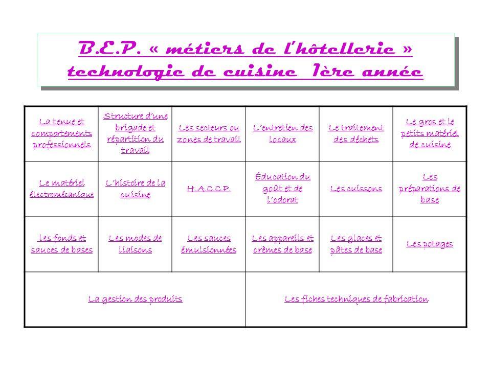 Raphael Boutter du Lycée de Navarre vous propose ses cours de technologie culinaire assistés par ordinateur B.E.P. « métiers de lhôtellerie » Technolo