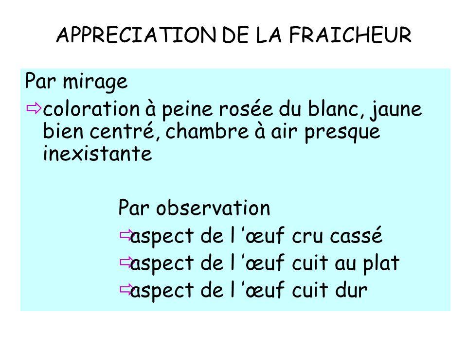 STRUCTURE DE L OEUF COQUILLE BLANC FLUIDE MEMBRANE VITELLINE CHALAZES JAUNE GERME BLANC EPAIS