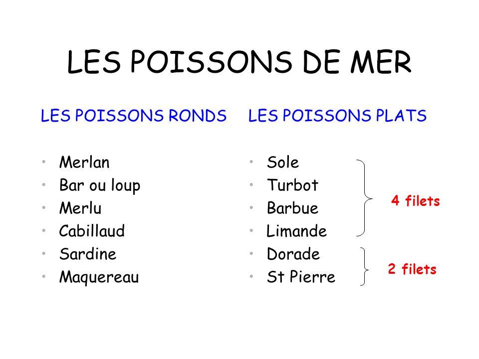 CLASSIFICATION HABITAT LES POISSONS DE MER LES POISSONS D EAU DOUCE HABITAT LES POISSONS DE MER LES POISSONS D EAU DOUCE NUTRITIONNELLE GRAS DEMI GRAS