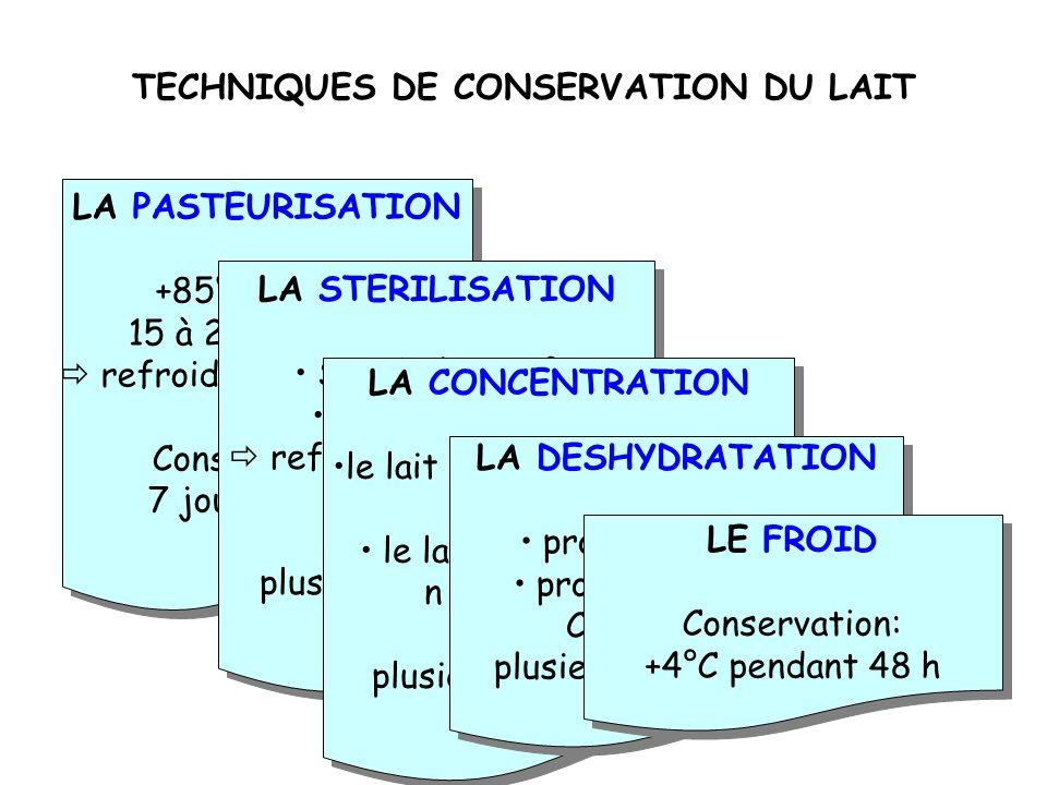 COMMERCIALISATION Étiquette rouge 36 g/ l de M.G. LAIT ENTIER Étiquette rouge 36 g/ l de M.G. LAIT ENTIER Étiquette bleue 15,5 à 18,5 g / l de M.G. LA