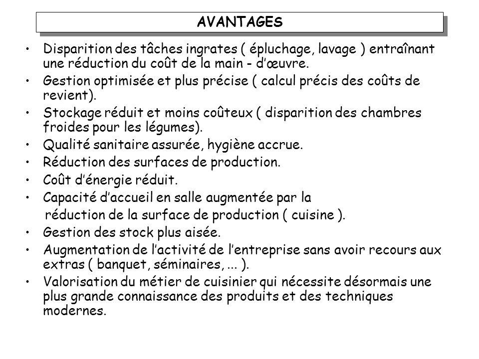 Principe de la cuisine terminale Arrivée des produits Plats cuisinés à lavance ( PCA ) – produits prêts à lemploi Economat + 15 / + 18 °C appertisés P