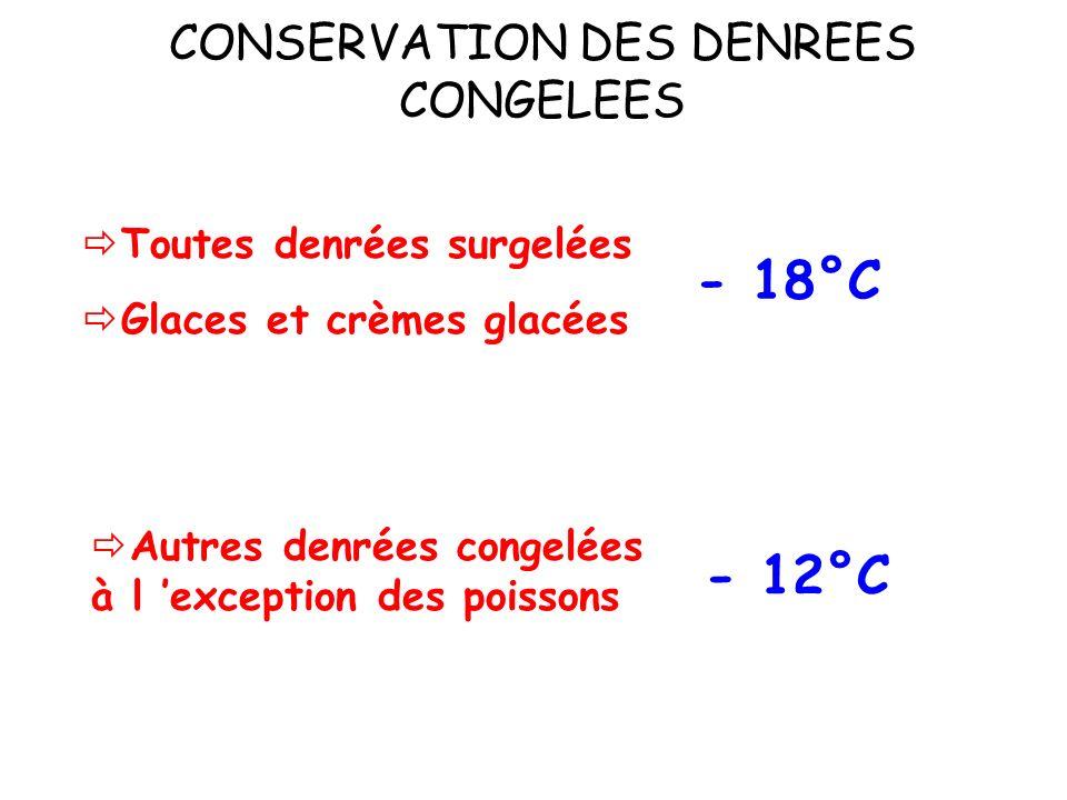 AUTRES MODES DE CONSERVATIONS L ionisation (procédé industriel) qui utilise les rayons gamma. Le salage et le sucrage en agissant sur l eau contenue d