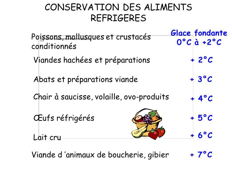 CONSERVATION DES DENREES CONGELEES Toutes denrées surgelées Glaces et crèmes glacées - 18°C Autres denrées congelées à l exception des poissons - 12°C