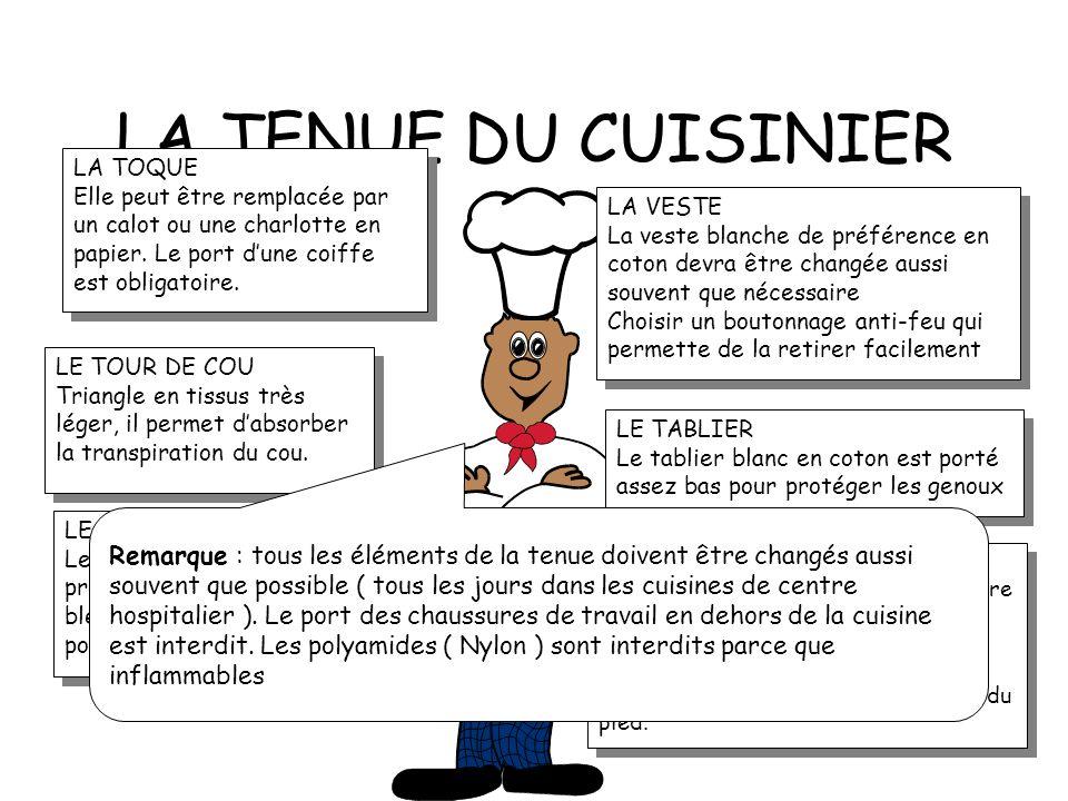 COMPOSITION DE LEQUIPE Léquipe de cuisiniers travaillant sous la responsabilité dun chef porte le nom de brigade.