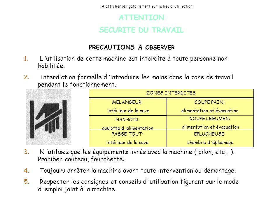 LA GASTRO - NORME « C est la normalisation des dimensions intérieures des appareils utilisés en Grande Cuisine, pour les cuissons, stockages divers, r